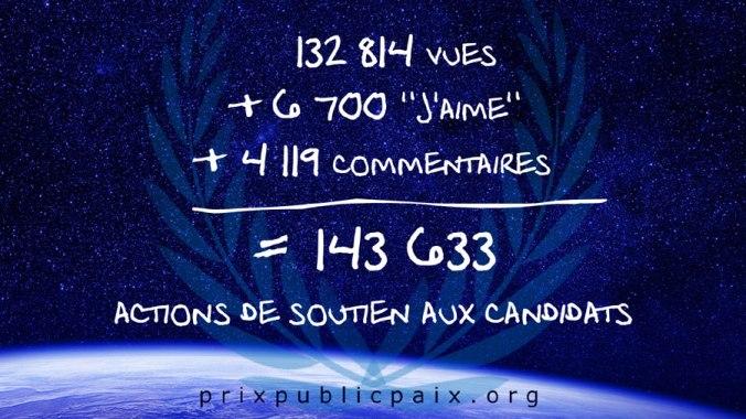 143633-actions-soutien